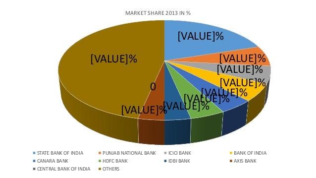 united bank of india share future