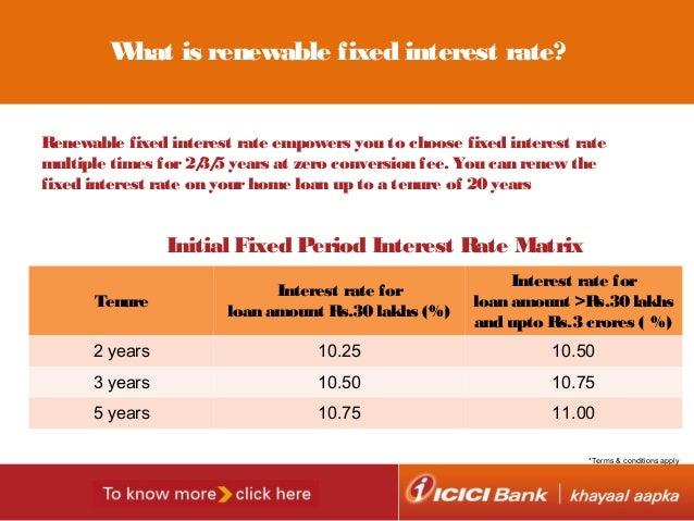 FinAid  Calculators  Loan Calculator