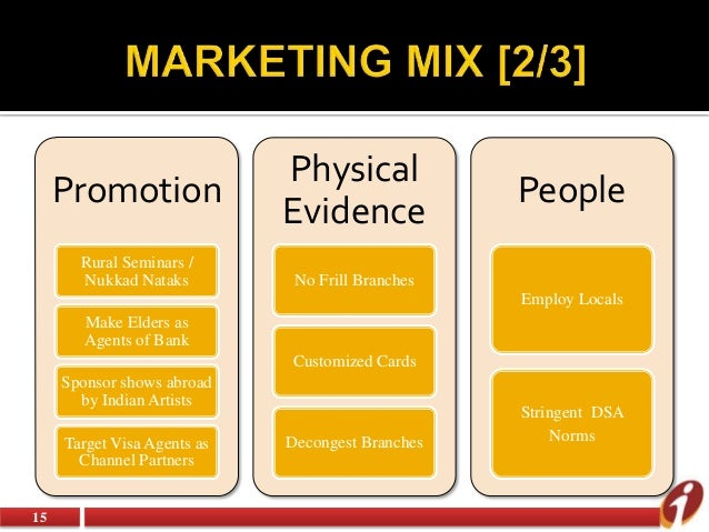 marketing mix icici bank Contact us have a question call us 24x7 at our toll free numbers canada: +1866 42424 48 uk: +1866 42424 48.