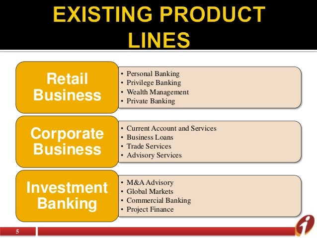 banking marketing mix Banking service marketing mix service marketing mix element the service marketing mix comprises off the 7p's these include: product price.