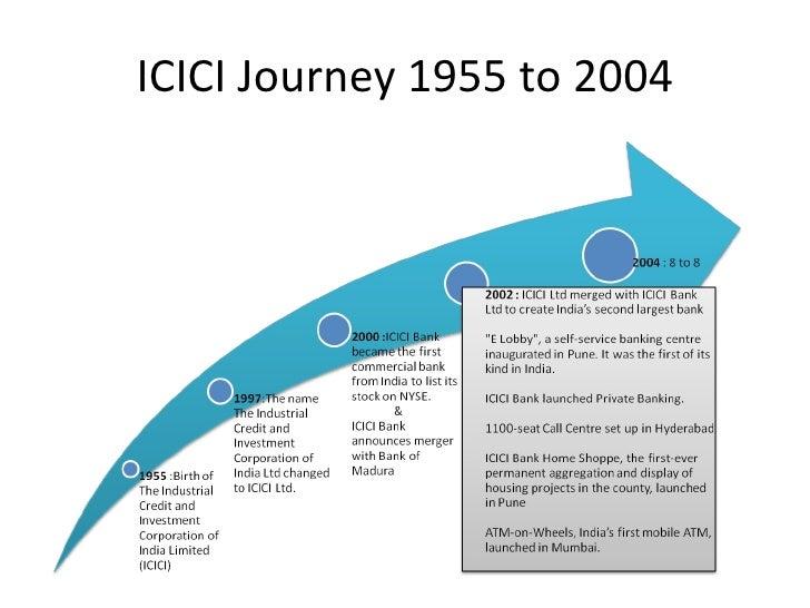ICICI Journey 1955 to 2004