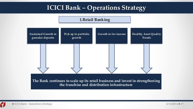 operations management sbi and icici Contact us toll free number 1800-222-999 mtnl / bsnl 1800-200-6666 others enquiry@icicipruamccom.