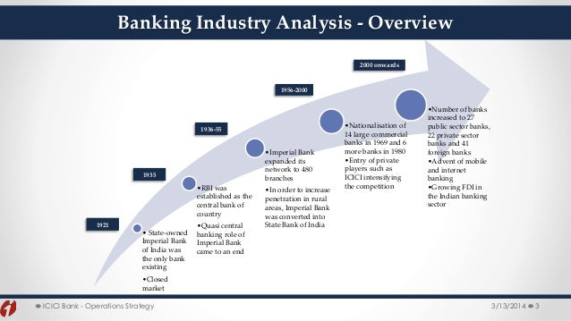 strategic analysis of bank industry Competitive strategies and changes in banking industry in nigeria an  in 1929 , the industrial and commercial bank came into operation but failed  source:  kotler p (1990) marketing management, planning analysis and.