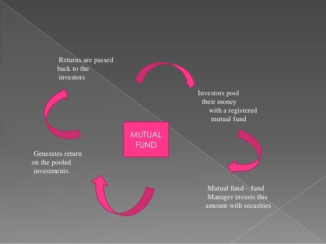Current Scenario of Mutual Fund Industry