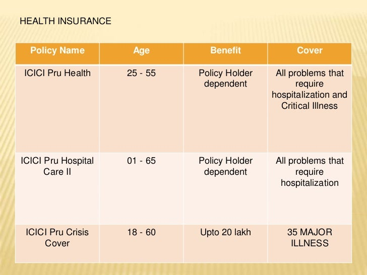 Icici prudential life insurance ppt