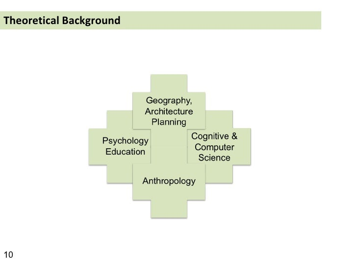 Theoretical Background 10