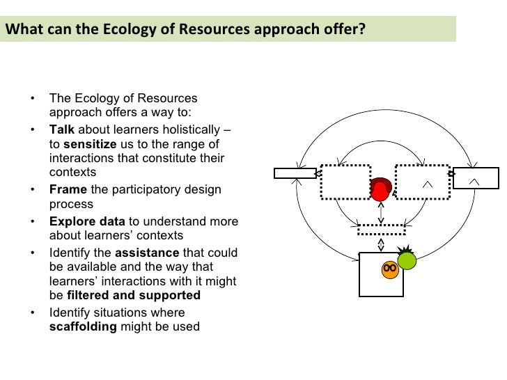 What can the Ecology of Resources approach offer? <ul><li>The Ecology of Resources approach offers a way to: </li></ul><ul...