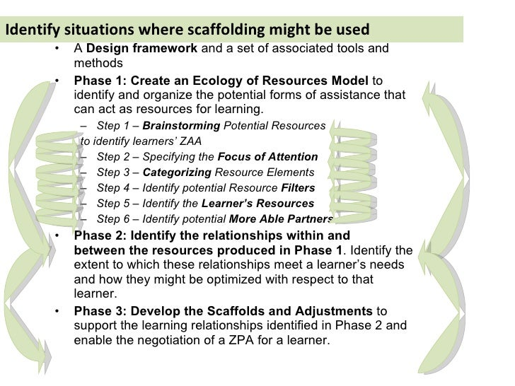 Identify situations where scaffolding might be used <ul><li>A  Design framework  and a set of associated tools and methods...