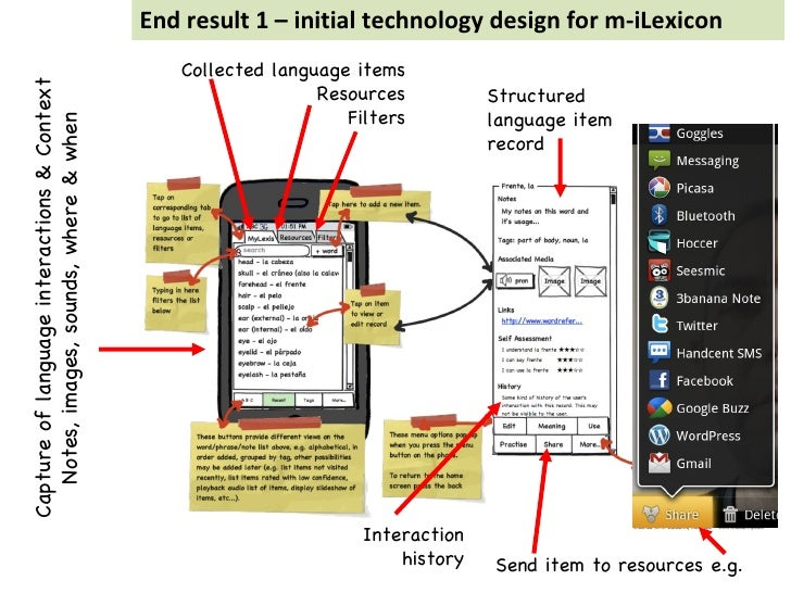 End result 1 – initial technology design for m-iLexicon Capture of language interactions & Context Notes, images, sounds, ...