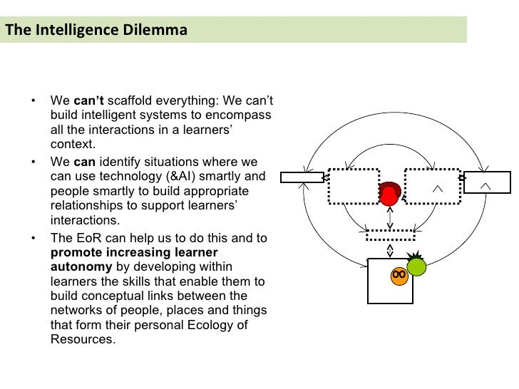 The Intelligence Dilemma <ul><li>We  can't  scaffold everything: We  can't build intelligent systems to encompass all the ...