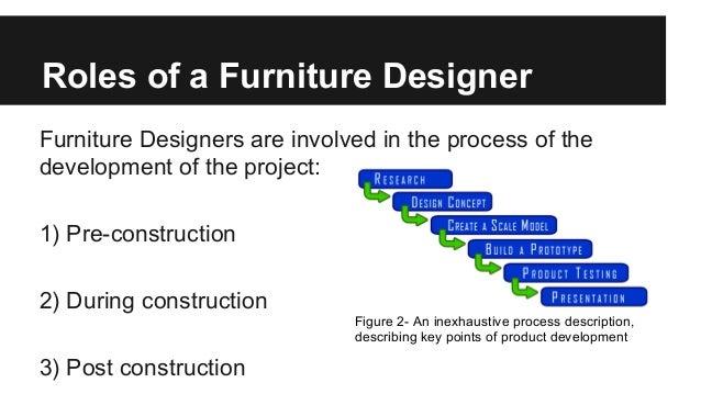 Furniture Design Process itd/ici presentation