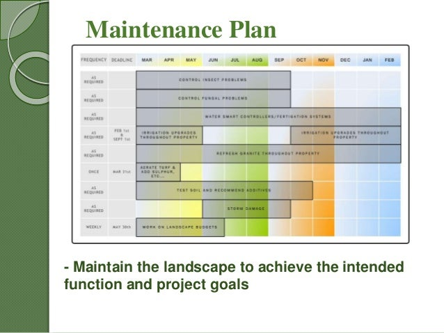 Ici itd presentation slide for Garden maintenance plan