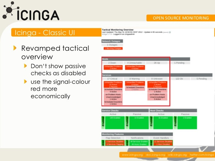 OPEN SOURCE MONITORINGIcinga - Classic UI  Revamped tactical  overview    Don't show passive    checks as disabled    use ...