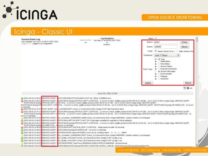 OPEN SOURCE MONITORINGIcinga - Classic UI                      www.icinga.org | doc.icinga.org | wiki.icinga.org | twitter...