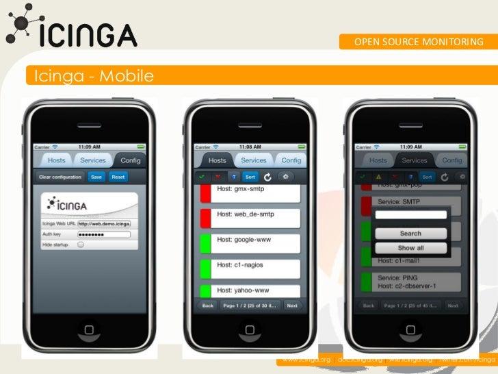OPEN SOURCE MONITORINGIcinga - Mobile                  www.icinga.org | doc.icinga.org | wiki.icinga.org | twitter.com/ici...