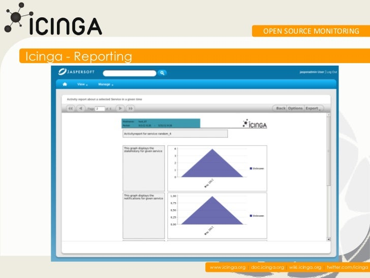OPEN SOURCE MONITORINGIcinga - Reporting                     www.icinga.org | doc.icinga.org | wiki.icinga.org | twitter.c...