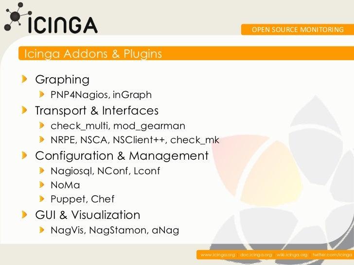 OPEN SOURCE MONITORINGIcinga Addons & Plugins Graphing    PNP4Nagios, inGraph Transport & Interfaces    check_multi, mod_g...