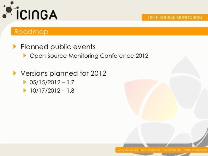 OPEN SOURCE MONITORINGRoadmap Planned public events   Open Source Monitoring Conference 2012 Versions planned for 2012   0...