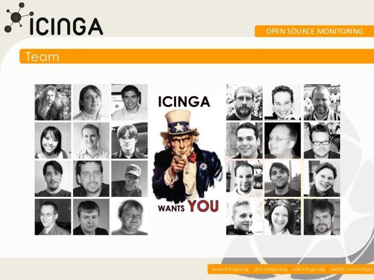 OPEN SOURCE MONITORINGTeam       www.icinga.org | doc.icinga.org | wiki.icinga.org | twitter.com/icinga