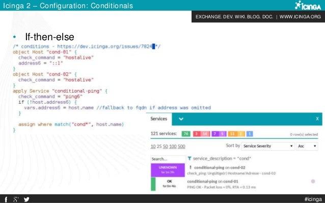 EXCHANGE. DEV. WIKI. BLOG. DOC.   WWW.ICINGA.ORG #icinga Icinga 2 – Configuration: Conditionals • If-then-else