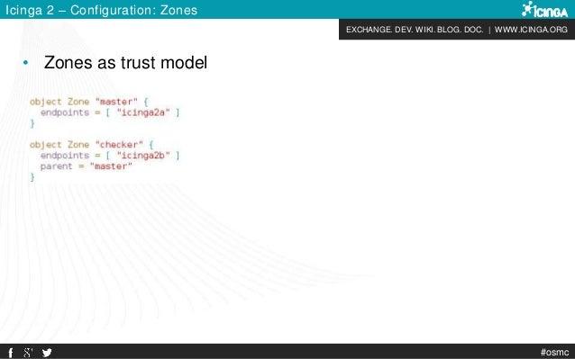 EXCHANGE. DEV. WIKI. BLOG. DOC. | WWW.ICINGA.ORG #osmc Icinga 2 – Configuration: Zones • Zones as trust model