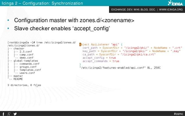 EXCHANGE. DEV. WIKI. BLOG. DOC. | WWW.ICINGA.ORG #osmc Icinga 2 – Configuration: Synchronization • Configuration master wi...