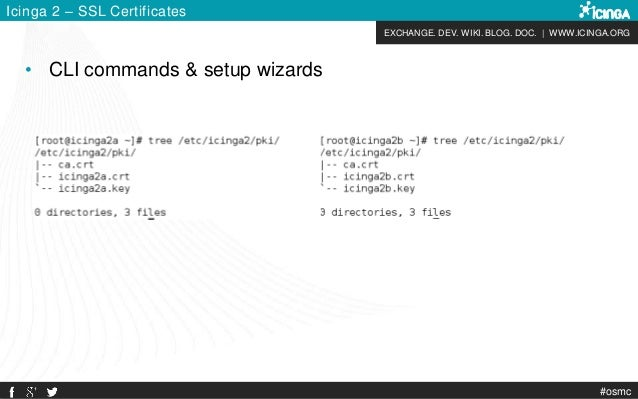 EXCHANGE. DEV. WIKI. BLOG. DOC. | WWW.ICINGA.ORG #osmc Icinga 2 – SSL Certificates • CLI commands & setup wizards