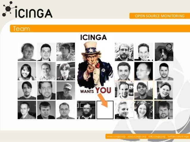 OPEN SOURCE MONITORINGTeam       www.icinga.org   docs.icinga.org   wiki.icinga.org   twitter.com/icinga