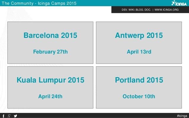 DEV. WIKI. BLOG. DOC.   WWW.ICINGA.ORG #icinga The Community - Icinga Camps 2015 Barcelona 2015 February 27th Antwerp 2015...