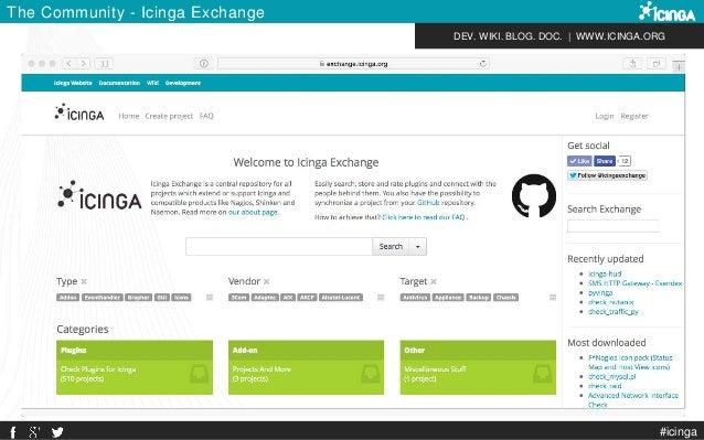 DEV. WIKI. BLOG. DOC.   WWW.ICINGA.ORG #icinga The Community - Icinga Exchange