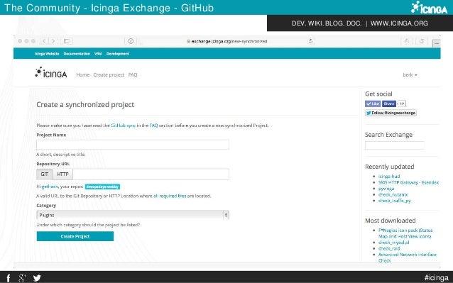 DEV. WIKI. BLOG. DOC.   WWW.ICINGA.ORG #icinga The Community - Icinga Exchange - GitHub