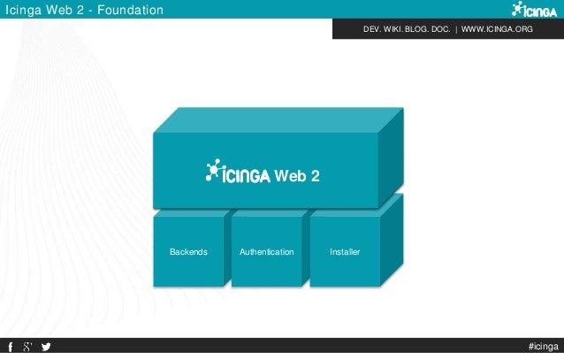 DEV. WIKI. BLOG. DOC.   WWW.ICINGA.ORG Backends Authentication Installer Framework / Icinga PHP LibraryWeb 2 Icinga Web 2 ...