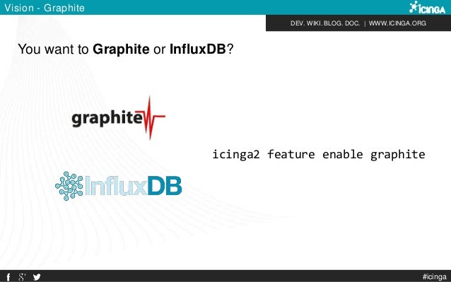 DEV. WIKI. BLOG. DOC.   WWW.ICINGA.ORG You want to Graphite or InfluxDB? Vision - Graphite #icinga icinga2 feature enable ...