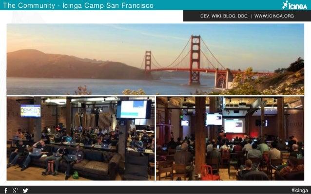 DEV. WIKI. BLOG. DOC.   WWW.ICINGA.ORG The Community - Icinga Camp San Francisco #icinga