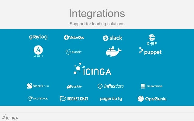 Integrations Support for leading solutions
