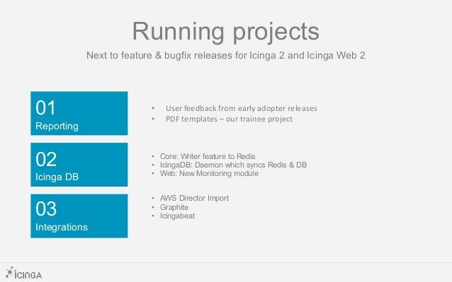 • Feature HA https://github.com/Icinga/icinga2/issues/2941 • Elasticsearch, Graphite, InfluxDB, etc. • Failover in HA zone...