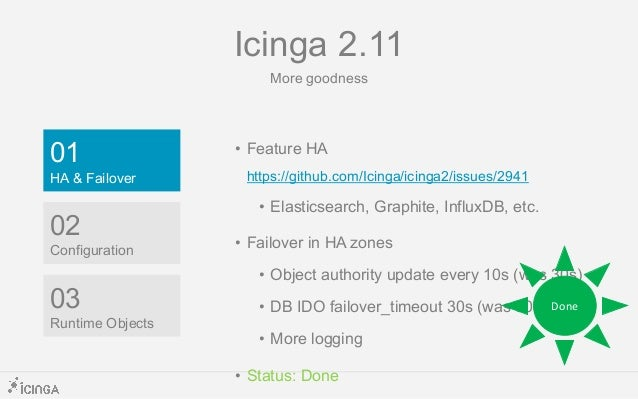 Test Icinga 2.11 Status in CW 30 – RC Week Fix • Customer issues • Recovery notifications missing on restart (HA paused pr...