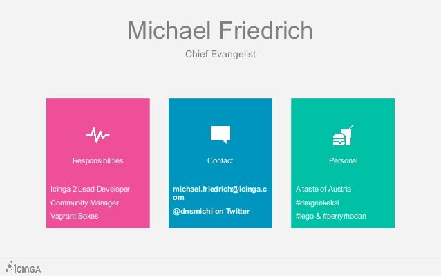 Responsibilities Contact Personal Icinga 2 Lead Developer Community Manager Vagrant Boxes michael.friedrich@icinga.c om @d...