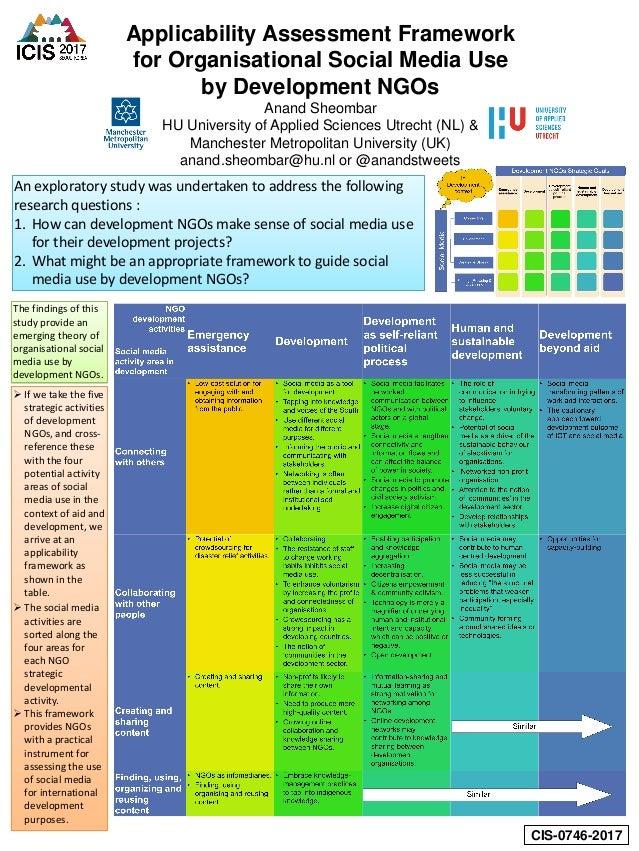 Applicability Assessment Framework for Organisational Social Media Use by Development NGOs Anand Sheombar HU University of...