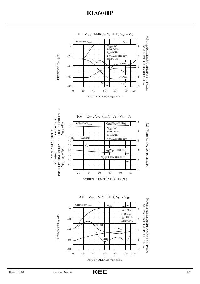 data sheet ic kia6040
