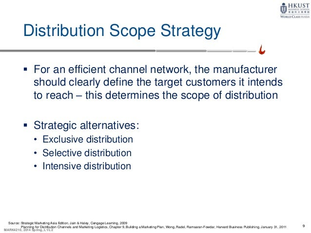 intensive distribution strategy definition