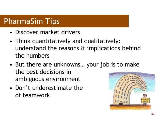 Pharmasim tips