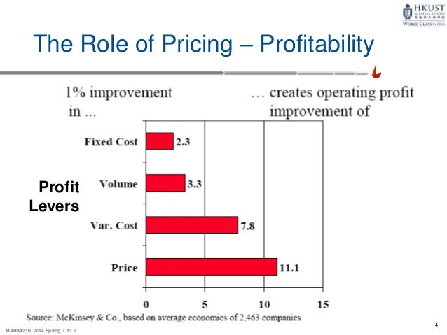 creating value pricing strategies the role After product, pricing plays a key role in the marketing mix the reason for this importance is that where the rest of the elements of the marketing mix are cost.