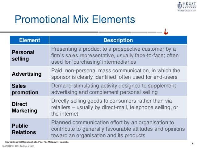 promotion strategies(4210)