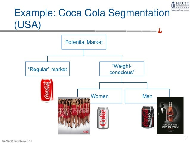 geographic segmentation of coca cola Analyze of market segmentation of coca-cola individuals with different product requirements have heterogeneous needs geographic and lifestyle.
