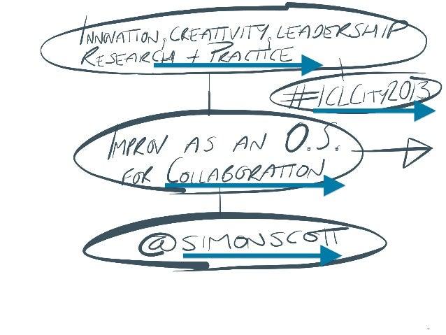 #ICLCity2013_Improv as an O.S. for Collaboration_@simonscott