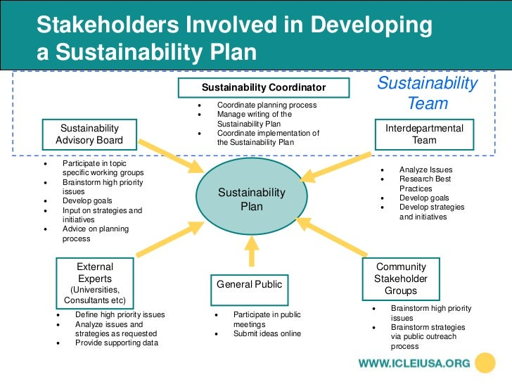 Mapd 2010 iclei sustainability toolkit 15 stakeholders involved in developinga sustainability plan pronofoot35fo Gallery