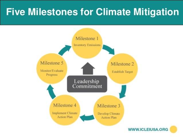 ICLEI's Sustainability Planning Toolkit