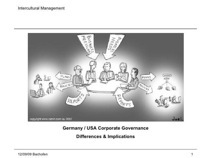 corporate governance in usa pdf