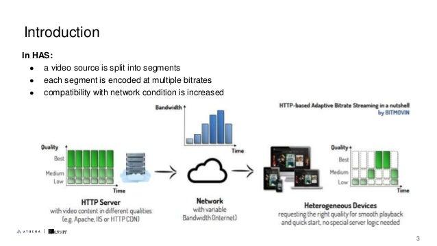 PSTR: Per-title encoding usingSpatio-Temporal Resolutions Slide 3